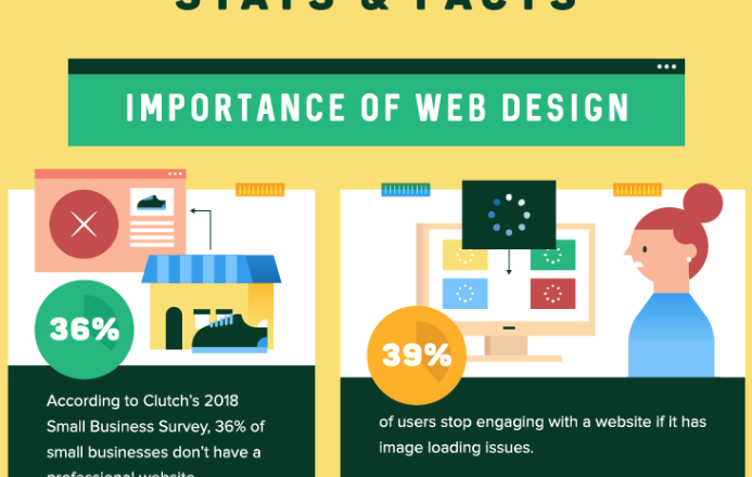 Thrive Creative Group Web Design Trends 2019